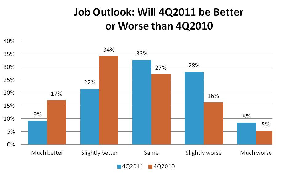 civil engineering job outlook real jobs civil engineering strong industry growth in past five years opportunities - Civil Engineering Job Outlook