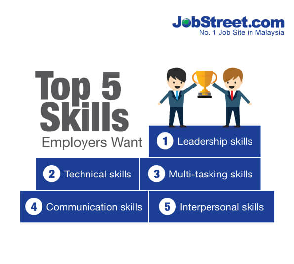 top skills employers want