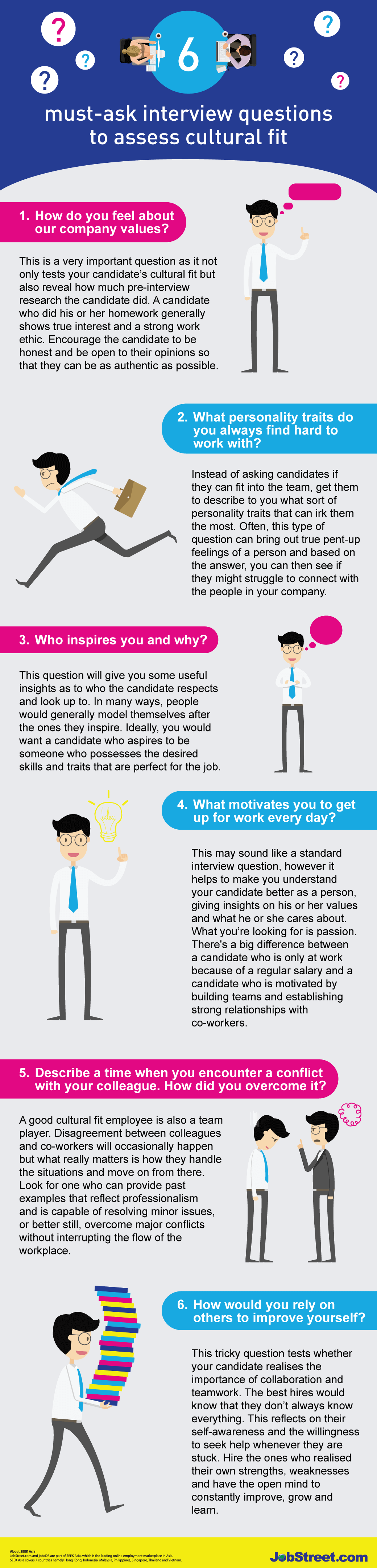 Infographic 6 Must Ask Interview Questions To Assess
